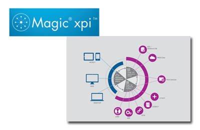 magicxpi-new